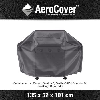 AeroCover | kryt na zahradní kuchyň 2